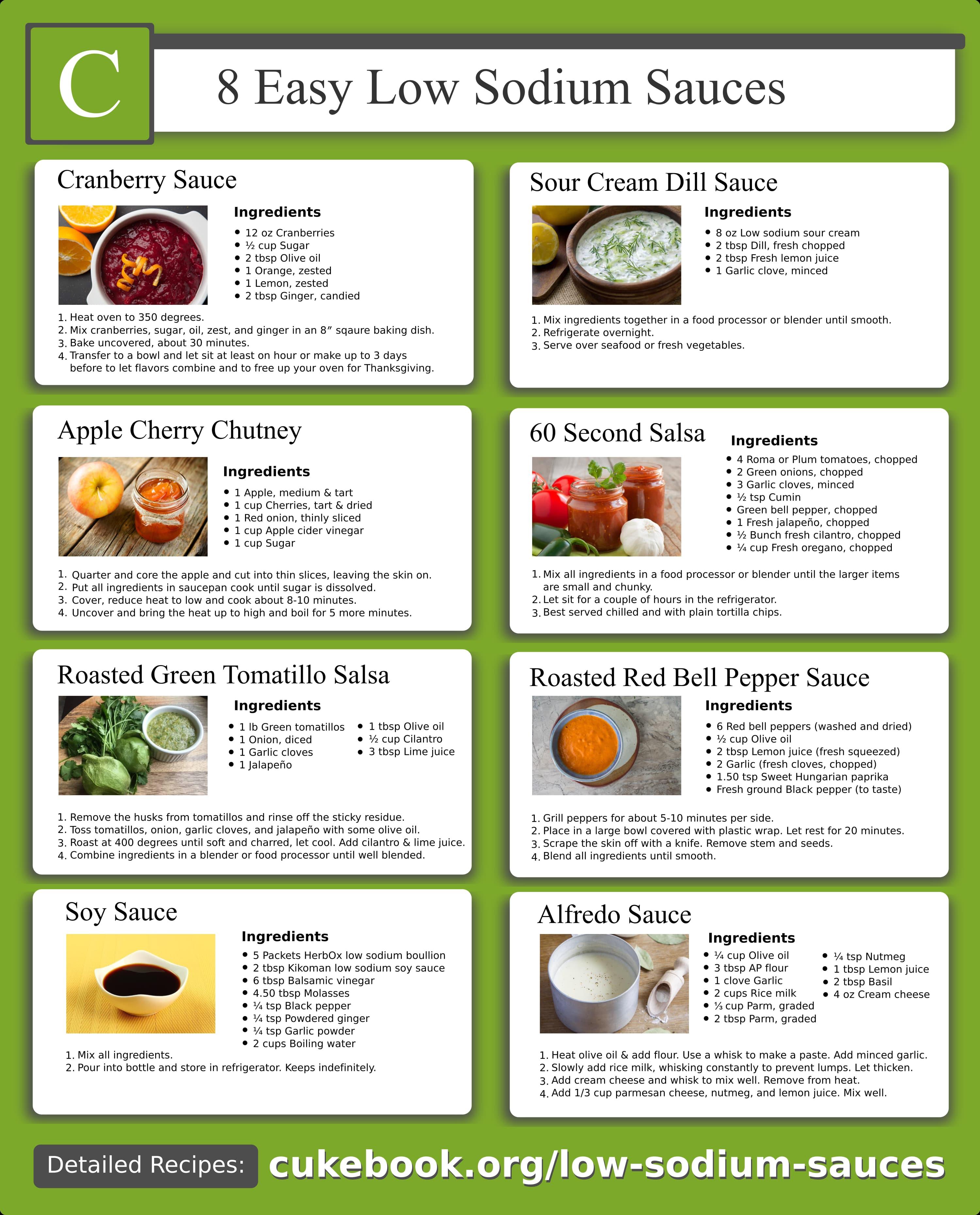 low sodium sauces infographic